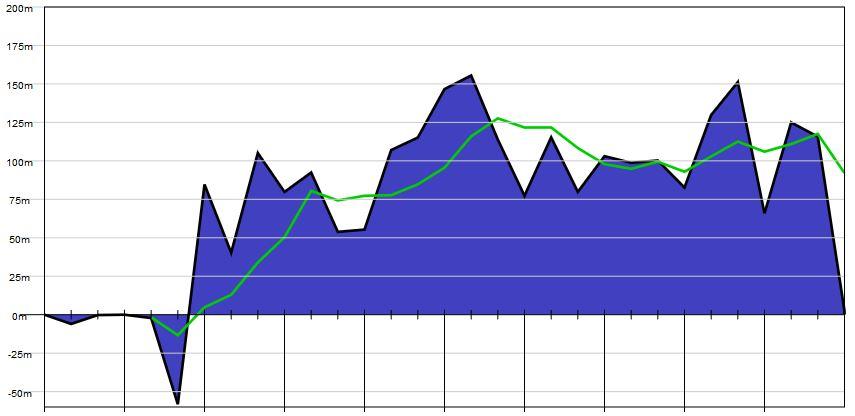 shop fluid dynamics of oil production 2013